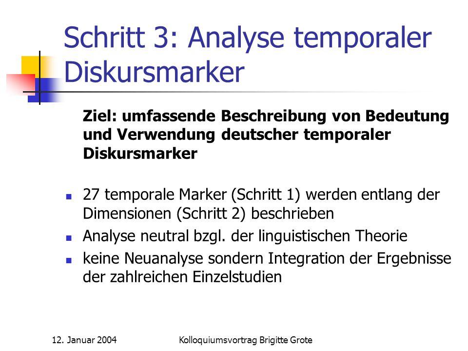 12. Januar 2004Kolloquiumsvortrag Brigitte Grote Schritt 3: Analyse temporaler Diskursmarker Ziel: umfassende Beschreibung von Bedeutung und Verwendun