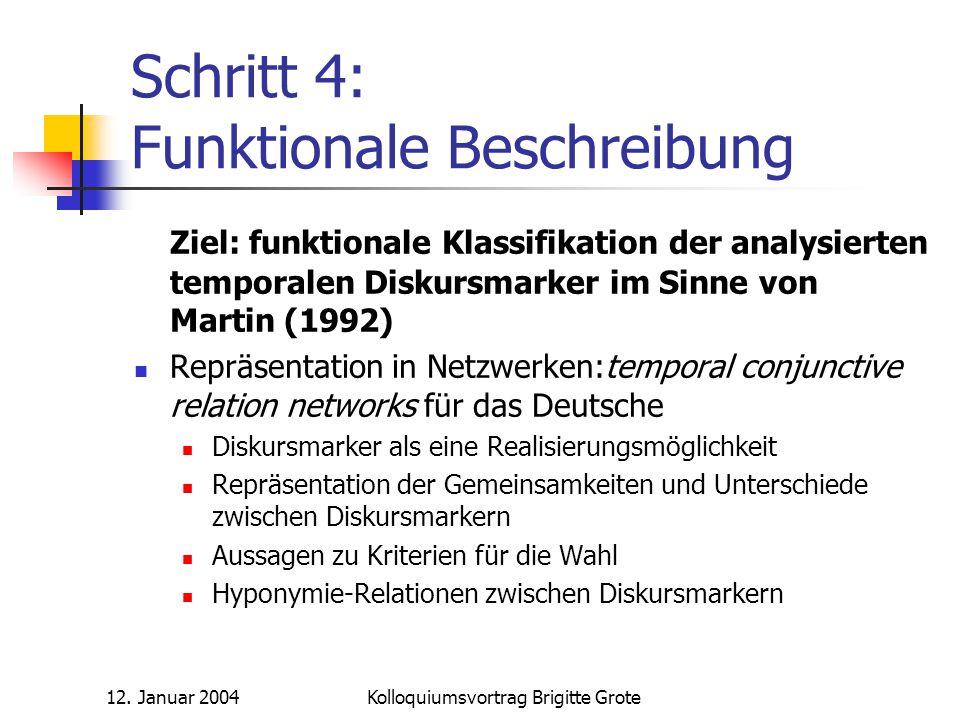 12. Januar 2004Kolloquiumsvortrag Brigitte Grote Schritt 4: Funktionale Beschreibung Ziel: funktionale Klassifikation der analysierten temporalen Disk