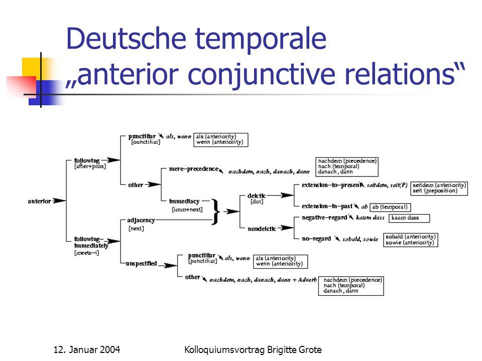 "12. Januar 2004Kolloquiumsvortrag Brigitte Grote Deutsche temporale ""anterior conjunctive relations"""
