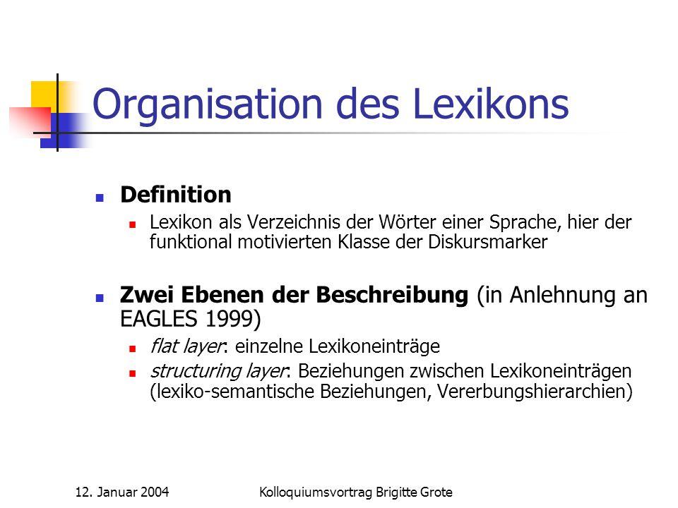 12. Januar 2004Kolloquiumsvortrag Brigitte Grote Organisation des Lexikons Definition Lexikon als Verzeichnis der Wörter einer Sprache, hier der funkt