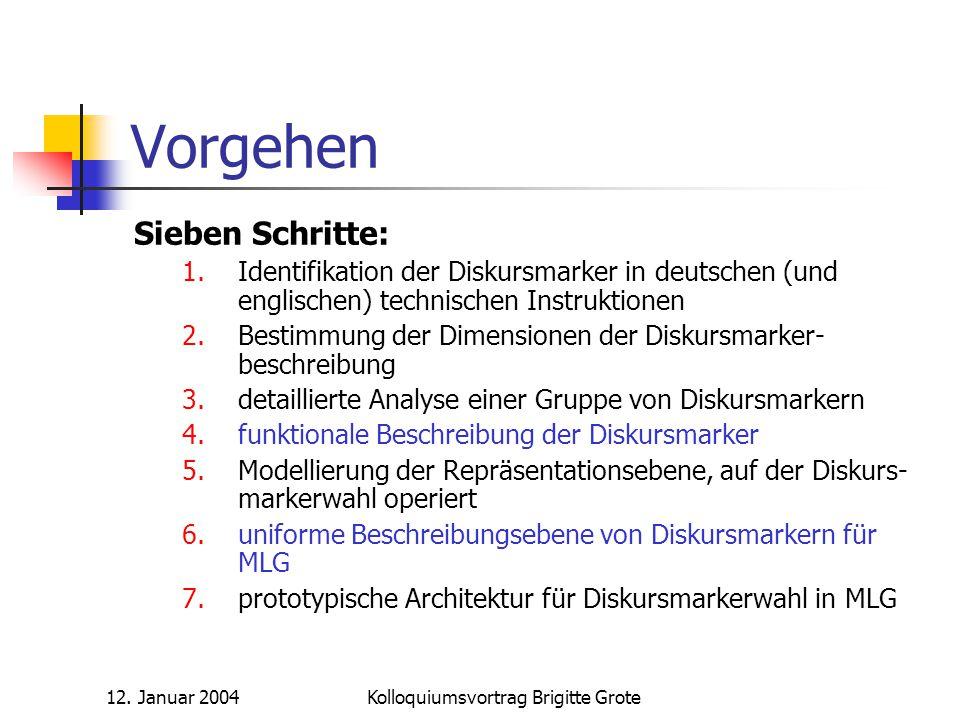12. Januar 2004Kolloquiumsvortrag Brigitte Grote Vorgehen Sieben Schritte: 1.Identifikation der Diskursmarker in deutschen (und englischen) technische