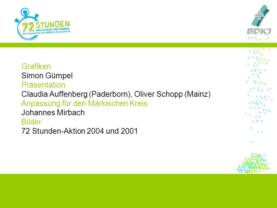 Grafiken Simon Gümpel Präsentation Claudia Auffenberg (Paderborn), Oliver Schopp (Mainz) Anpassung für den Märkischen Kreis Johannes Mirbach Bilder 72
