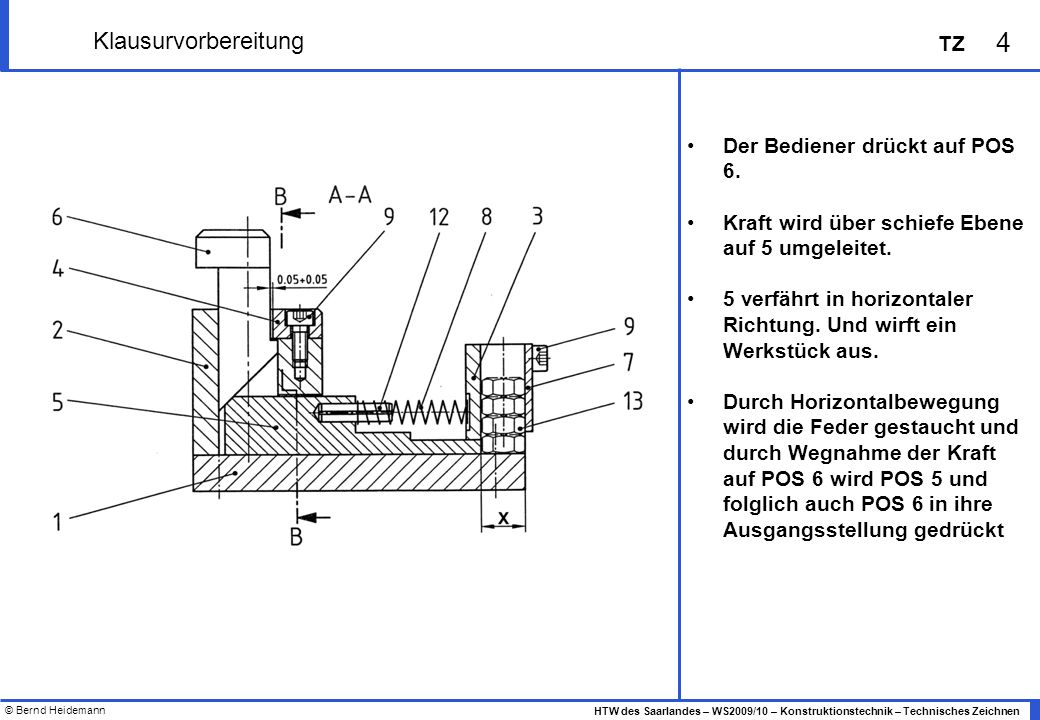 © Bernd Heidemann 4 HTW des Saarlandes – WS2009/10 – Konstruktionstechnik – Technisches Zeichnen TZ Klausurvorbereitung Der Bediener drückt auf POS 6.