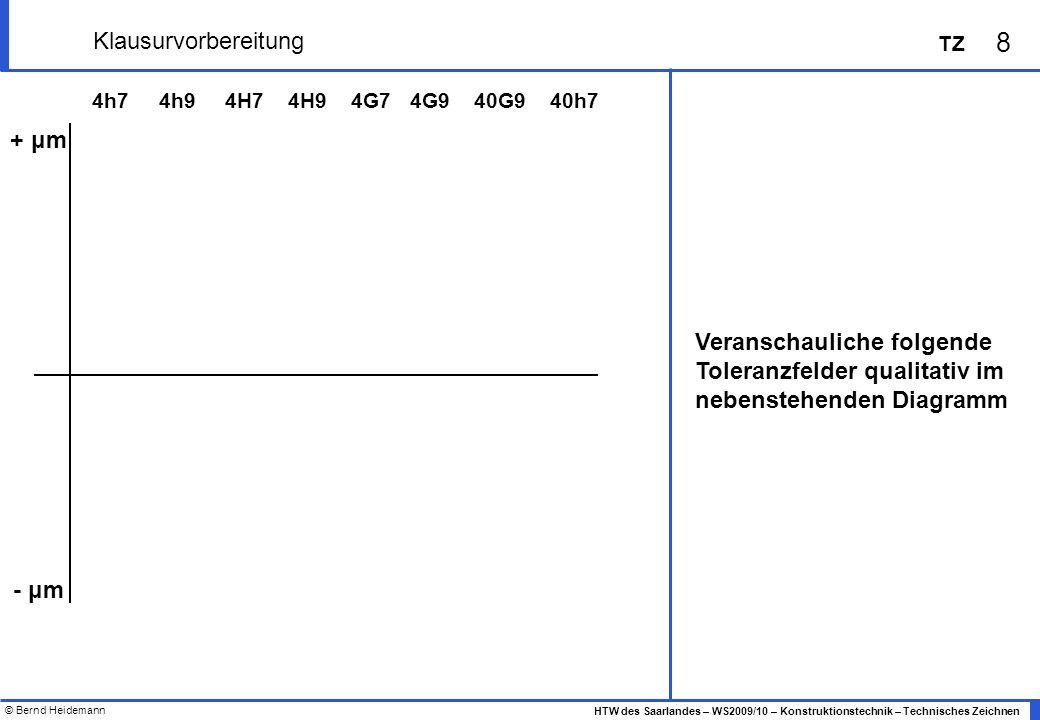 © Bernd Heidemann 9 HTW des Saarlandes – WS2009/10 – Konstruktionstechnik – Technisches Zeichnen TZ Klausurvorbereitung Veranschauliche folgende Toleranzfelder qualitativ im nebenstehenden Diagramm 4h7 4h9 4H7 4H9 4G7 4G9 40G9 40h7 + μm - μm