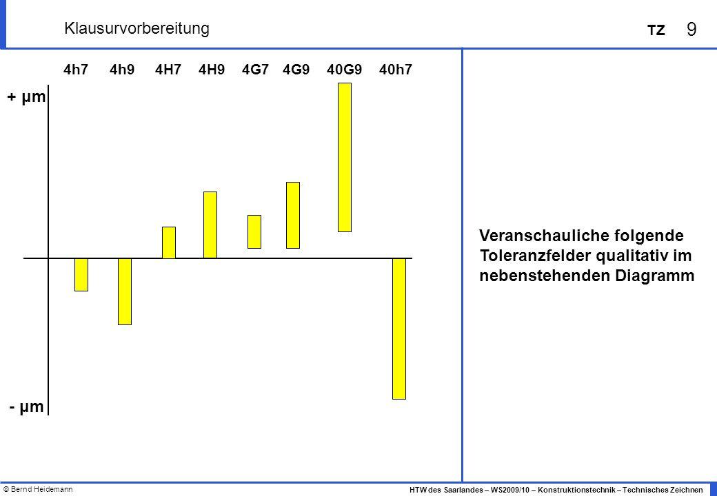 © Bernd Heidemann 9 HTW des Saarlandes – WS2009/10 – Konstruktionstechnik – Technisches Zeichnen TZ Klausurvorbereitung Veranschauliche folgende Toler