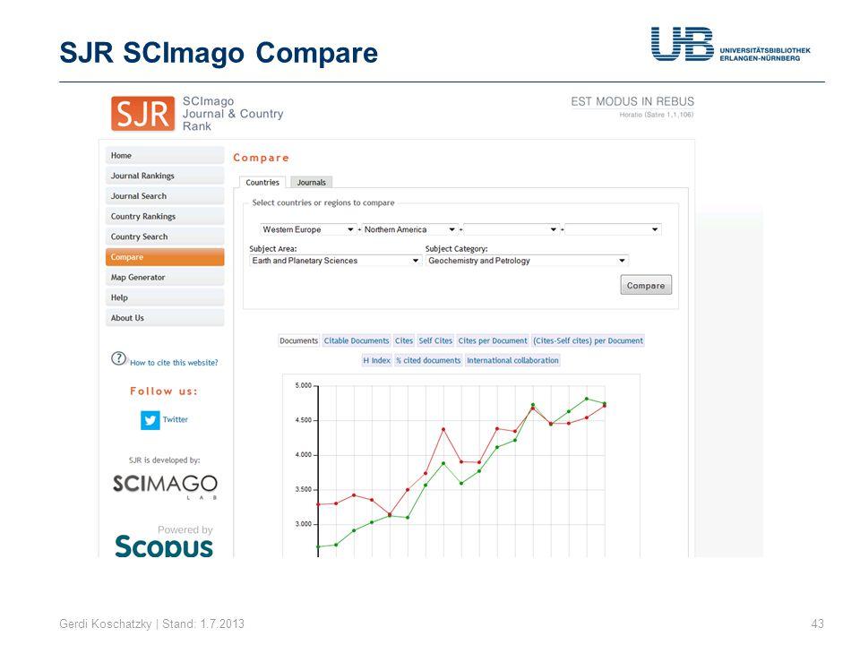 SCImago journal ranking Gerdi Koschatzky | Stand: 1.7.2013 44 http://www.scimagojr.com/help.php http://www.scimagojr.com/SCImagoJournalRank.pdf