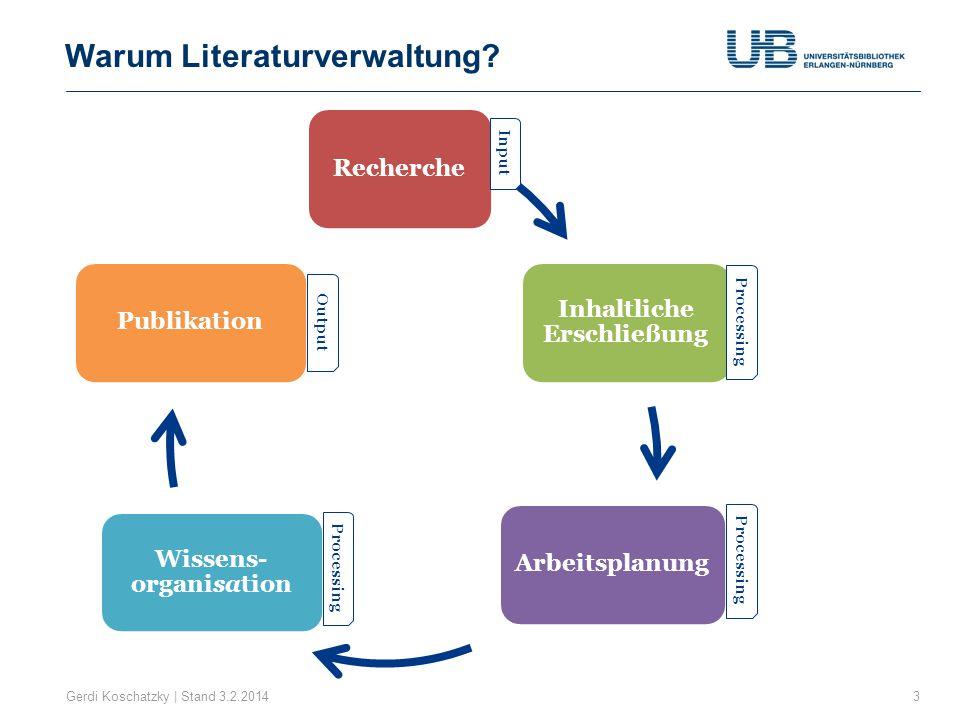 Recherche Inhaltliche Erschließung Arbeitsplanung Wissens- organisation Publikation Processing Output Processing Input Warum Literaturverwaltung.