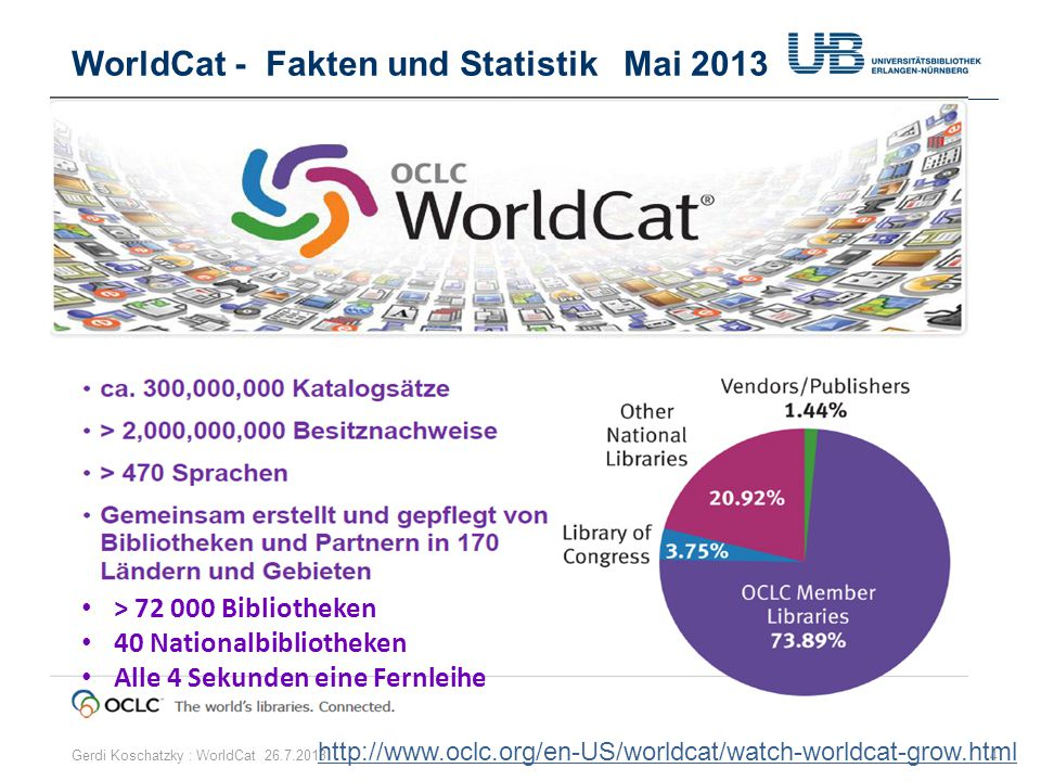 WorldCat mapFAST: Google Maps mashup 55Gerdi Koschatzky : WorldCat 26.7.2013 Erlaubt es dem Nutzer interessante Punkte zu identifizieren, die Umgebung mittels mapFAST s Google Maps anzusehen, die FAST geographic headings (einschließlich der ortsgebundenen Events) präsentiert zu bekommen, dann nach WorldCat.org zu springen,WorldCat.org passende Medien zu finden, die nächstliegenden, zugehörigen Bestände angezeigt zu bekommen, Facetten erlauben es die Suche nach Medientyp, Jahr, Sprache und anderen Kriterien einzuschränken http://experimental.worldcat.org/mapfast/mobile/ Android App im Google Play Store https://play.google.com/store/apps/details?id=org.oclc.mapfast