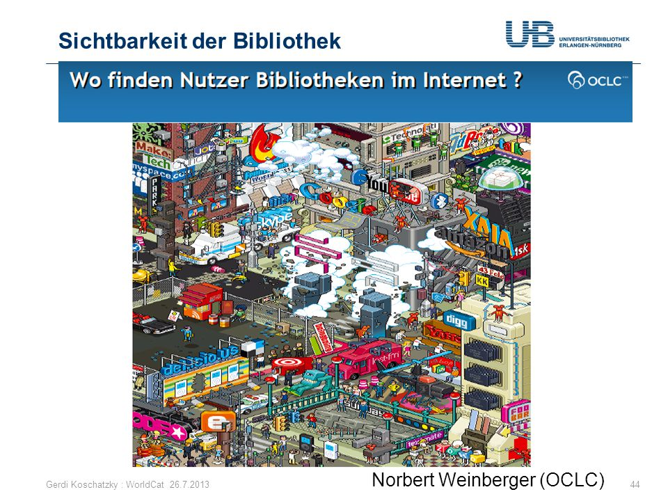 Sichtbarkeit der Bibliothek 44 Norbert Weinberger (OCLC) Gerdi Koschatzky : WorldCat 26.7.2013