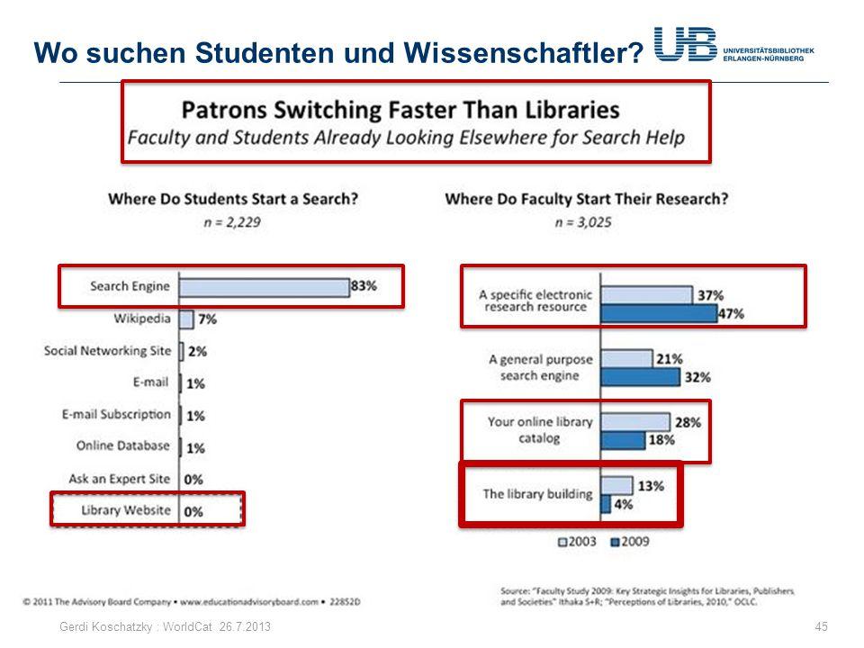 Wo suchen Studenten und Wissenschaftler? Gerdi Koschatzky : WorldCat 26.7.201345