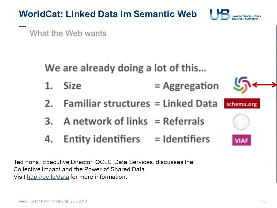 WorldCat: Linked Data im Semantic Web Gerdi Koschatzky : WorldCat 26.7.201370 Ted Fons, Executive Director, OCLC Data Services, discusses the Collective Impact and the Power of Shared Data.
