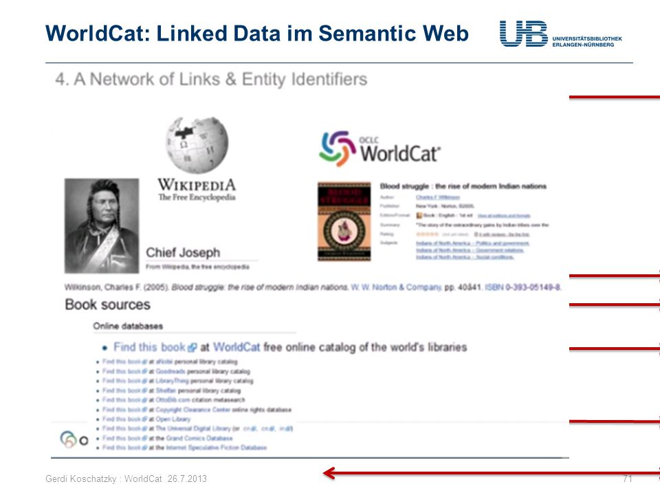 WorldCat: Linked Data im Semantic Web Gerdi Koschatzky : WorldCat 26.7.201371