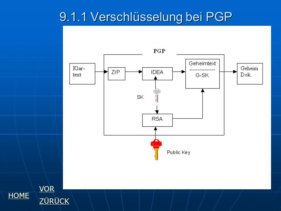 9.1.1 Verschlüsselung bei PGP HOME VOR ZÜRÜCK