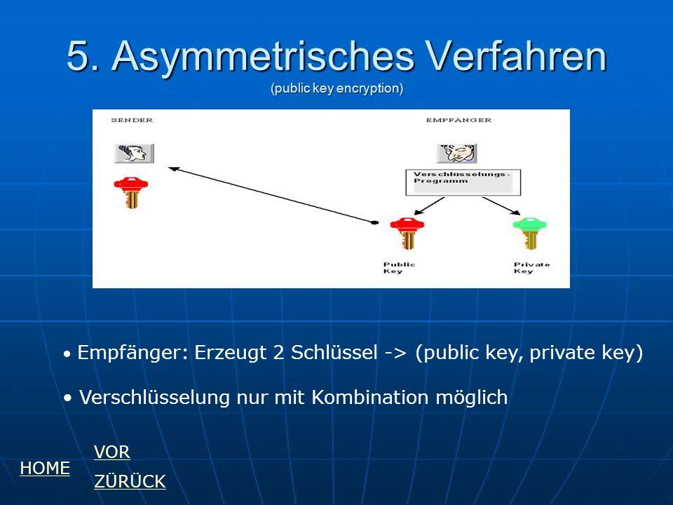 5. Asymmetrisches Verfahren (public key encryption) Empfänger: Erzeugt 2 Schlüssel -> (public key, private key) Verschlüsselung nur mit Kombination mö