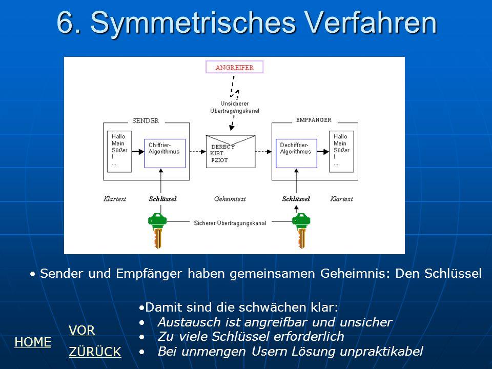 6. Symmetrisches Verfahren Sender und Empfänger haben gemeinsamen Geheimnis: Den Schlüssel Damit sind die schwächen klar: Austausch ist angreifbar und