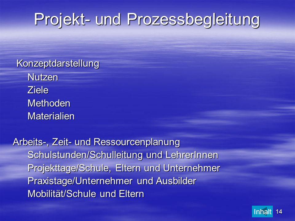 14 Projekt- und Prozessbegleitung Konzeptdarstellung KonzeptdarstellungNutzenZieleMethodenMaterialien Arbeits-, Zeit- und Ressourcenplanung Schulstund