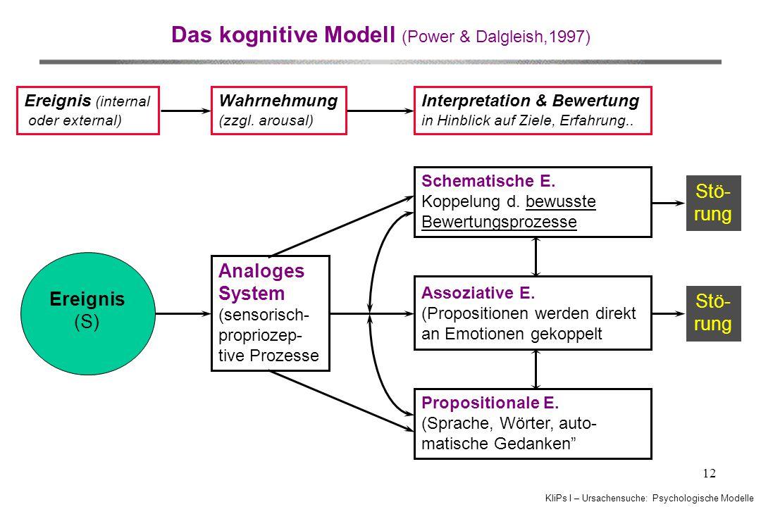 KliPs I – Ursachensuche: Psychologische Modelle 12 Das kognitive Modell (Power & Dalgleish,1997) Ereignis (S) Analoges System (sensorisch- propriozep- tive Prozesse Propositionale E.