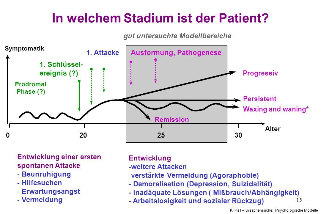 KliPs I – Ursachensuche: Psychologische Modelle 15 In welchem Stadium ist der Patient.