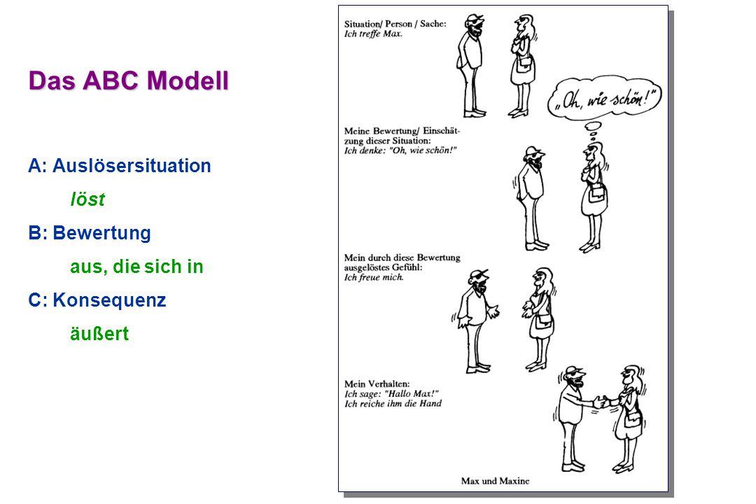 Das ABC Modell A: Auslösersituation löst B: Bewertung aus, die sich in C: Konsequenz äußert