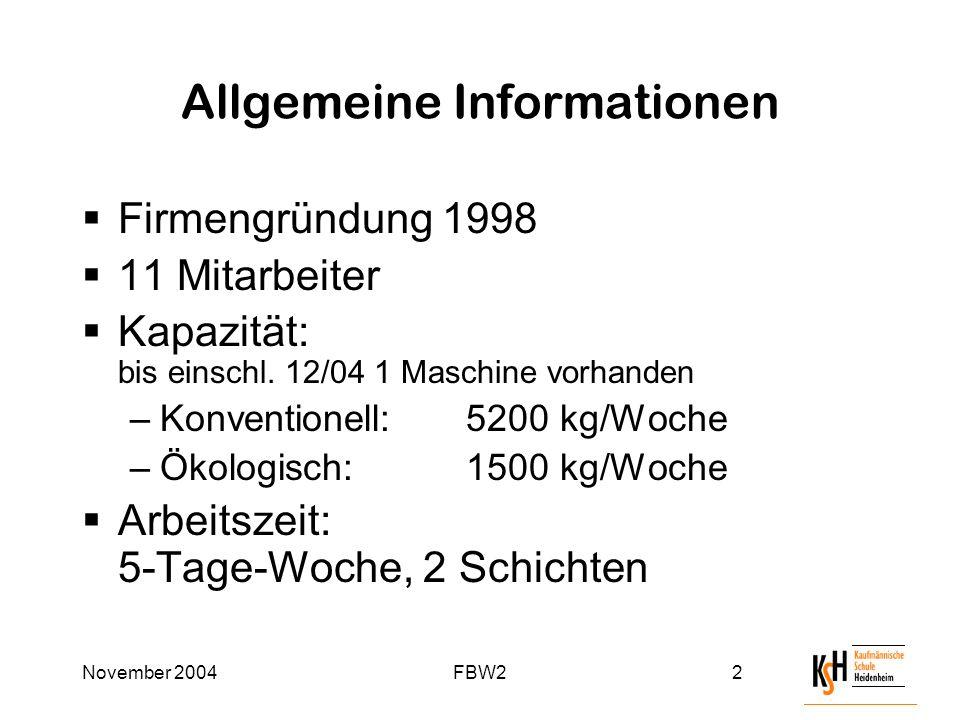 November 2004FBW22 Allgemeine Informationen  Firmengründung 1998  11 Mitarbeiter  Kapazität: bis einschl.