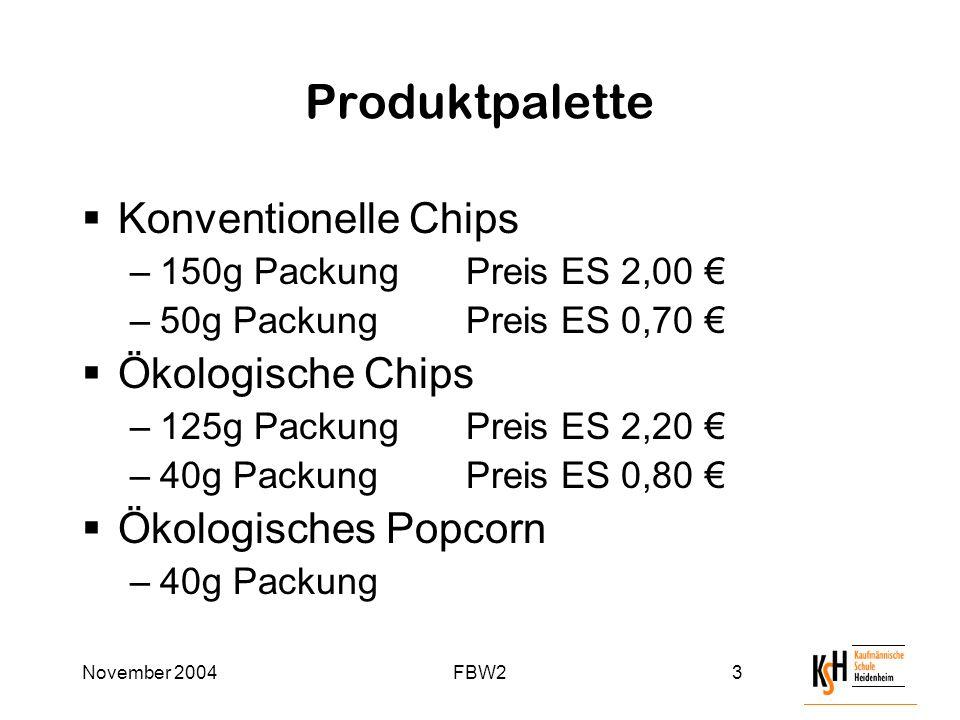 November 2004FBW23 Produktpalette  Konventionelle Chips –150g Packung Preis ES 2,00 € –50g PackungPreis ES 0,70 €  Ökologische Chips –125g PackungPreis ES 2,20 € –40g PackungPreis ES 0,80 €  Ökologisches Popcorn –40g Packung
