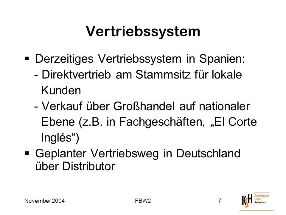 November 2004FBW27 Vertriebssystem  Derzeitiges Vertriebssystem in Spanien: - Direktvertrieb am Stammsitz für lokale Kunden - Verkauf über Großhandel auf nationaler Ebene (z.B.
