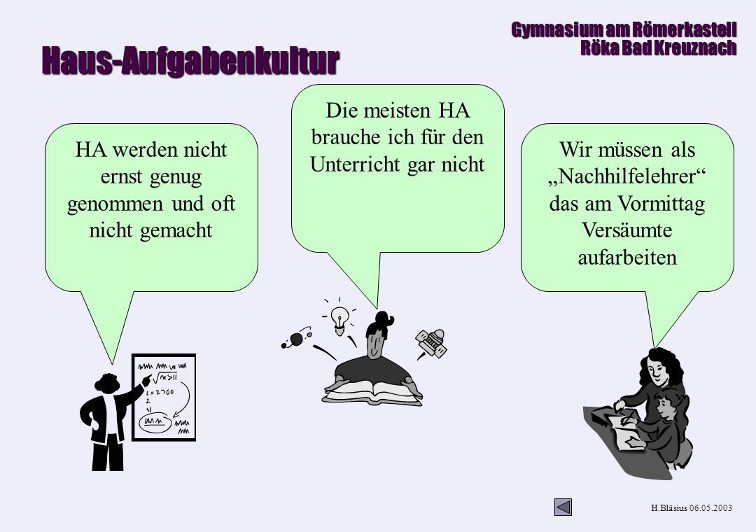 Haus-Aufgabenkultur Gymnasium am Römerkastell Röka Bad Kreuznach H.Bläsius 06.05.2003 Zielvorstellungen: Planung der Umsetzung: Heute1. Hj 2003/042.Hj