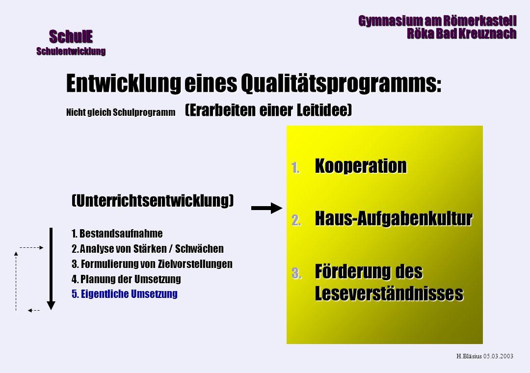 Öffnen der Schule Öffnen der Schule nach innen - nach außen b Partizipation b Schüler: Fachkompetenz soziale Kompetenz Methodenkompetenz b Kooperation