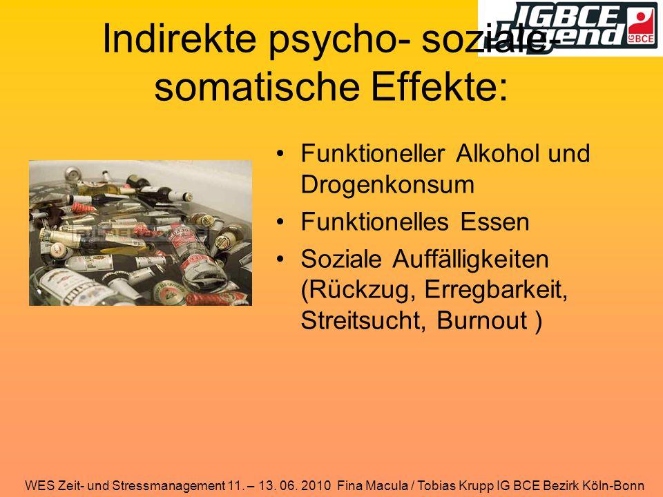 WES Zeit- und Stressmanagement 11. – 13. 06. 2010 Fina Macula / Tobias Krupp IG BCE Bezirk Köln-Bonn Indirekte psycho- soziale- somatische Effekte: Fu