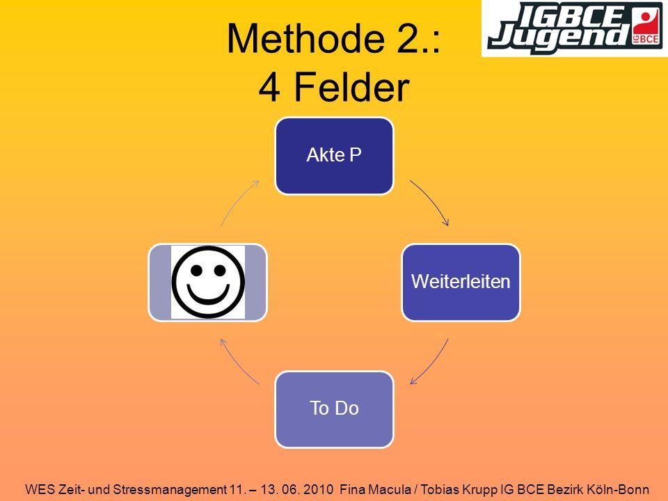WES Zeit- und Stressmanagement 11. – 13. 06. 2010 Fina Macula / Tobias Krupp IG BCE Bezirk Köln-Bonn Methode 2.: 4 Felder Akte PWeiterleitenTo Do