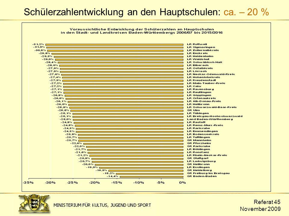 Referat 45 November 2009 Schülerzahlentwicklung an den Hauptschulen: ca. – 20 %