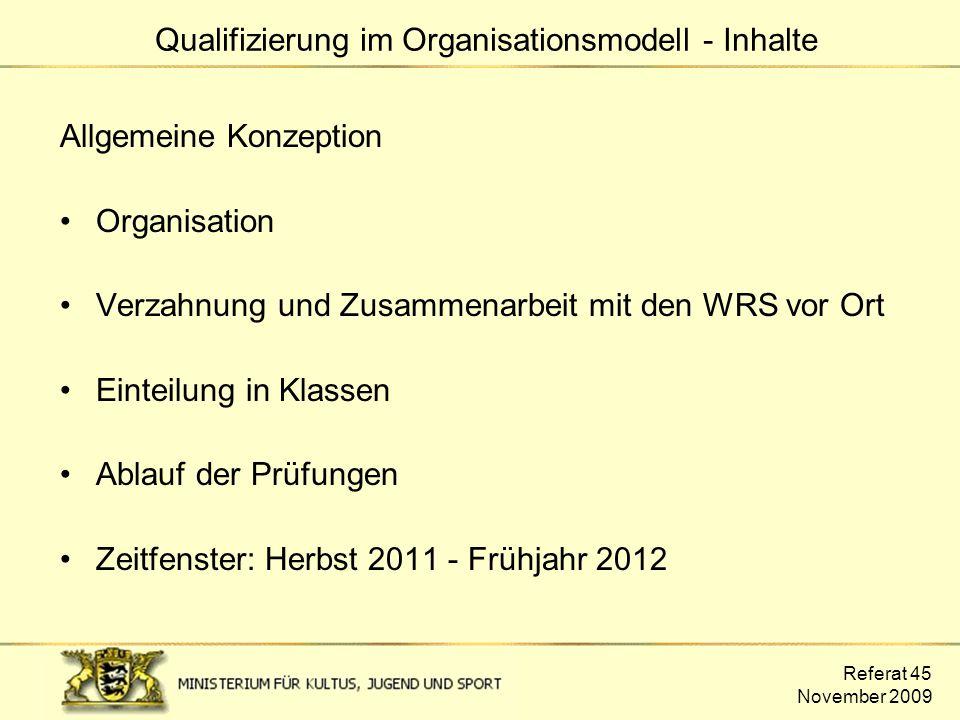 Referat 45 November 2009 Allgemeine Konzeption Organisation Verzahnung und Zusammenarbeit mit den WRS vor Ort Einteilung in Klassen Ablauf der Prüfung