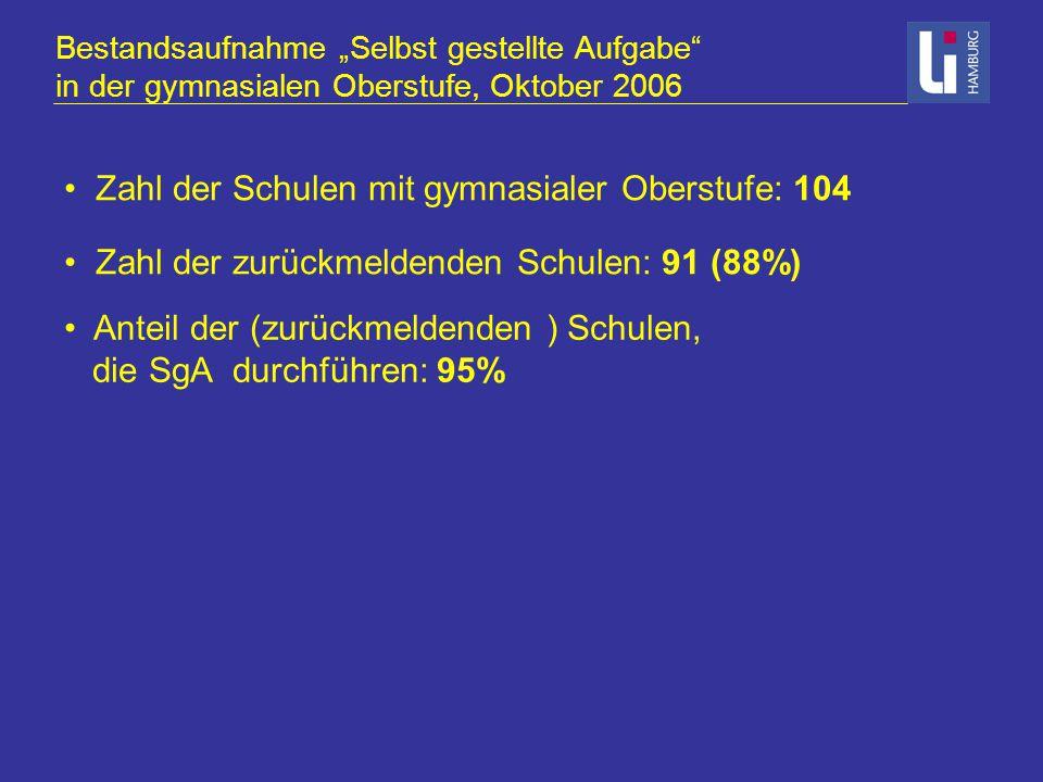 """Bestandsaufnahme """"Selbst gestellte Aufgabe in der gymnasialen Oberstufe, Oktober 2006 Zahl der Schulen mit gymnasialer Oberstufe: 104 Zahl der zurückmeldenden Schulen: 91 (88%) Anteil der (zurückmeldenden ) Schulen, die SgA durchführen: 95%"""
