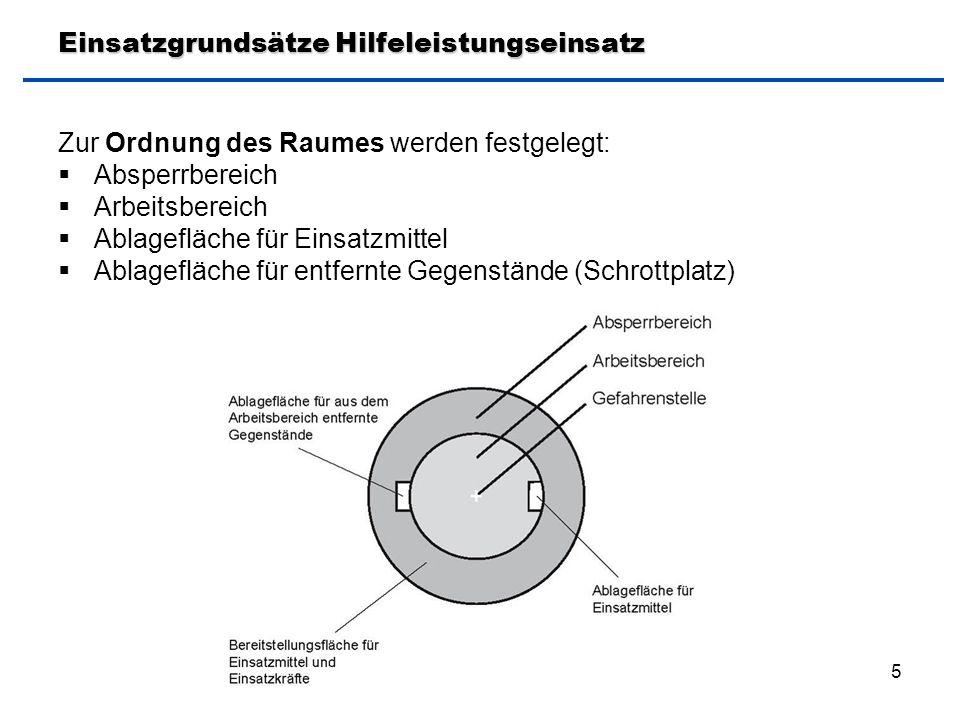 5 Einsatzgrundsätze Hilfeleistungseinsatz Zur Ordnung des Raumes werden festgelegt:  Absperrbereich  Arbeitsbereich  Ablagefläche für Einsatzmittel