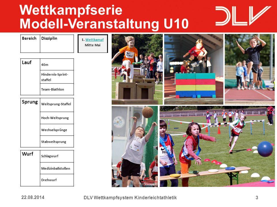 1422.08.2014 Rückmeldungen Eltern und Zuschauer DLV Wettkampfsystem Kinderleichtathletik Eltern haben einen großen Einfluss auf das Sportverhalten ihrer Kinder.