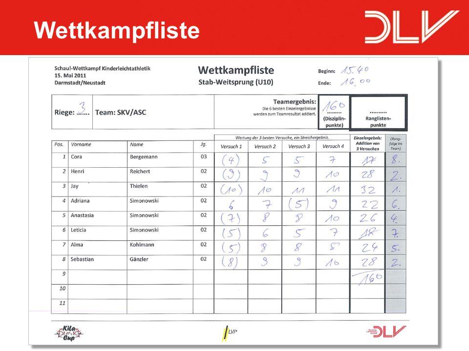 6DLV Wettkampfsystem Kinderleichtathletik22.08.2014 Ranglistenwertung Wettkampfliste