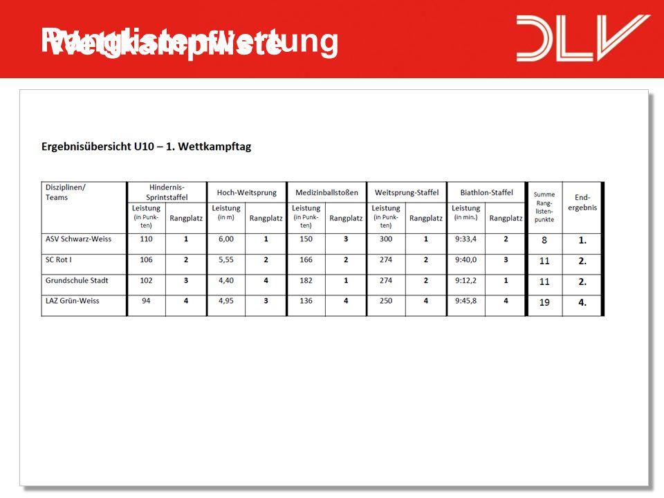 7DLV Wettkampfsystem Kinderleichtathletik22.08.2014 Ranglistenwertung