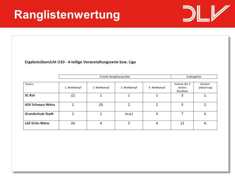 8DLV Wettkampfsystem Kinderleichtathletik22.08.2014 BereichDisziplin 1.