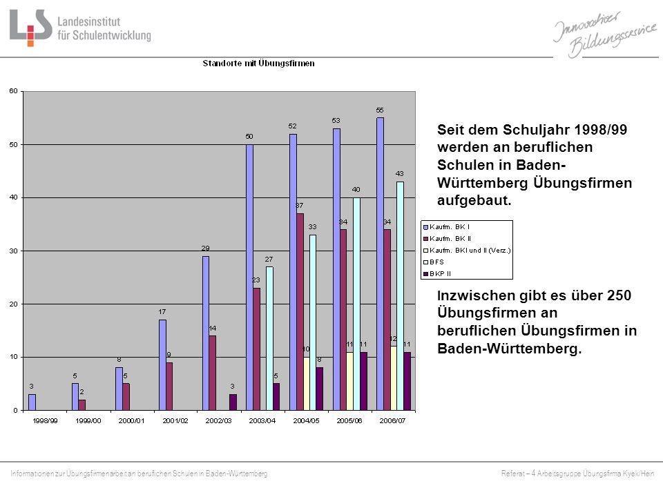Informationen zur Übungsfirmenarbeit an beruflichen Schulen in Baden-WürttembergReferat – 4 Arbeitsgruppe Übungsfirma Kyek/Hein Platzhalter Seit dem Schuljahr 1998/99 werden an beruflichen Schulen in Baden- Württemberg Übungsfirmen aufgebaut.