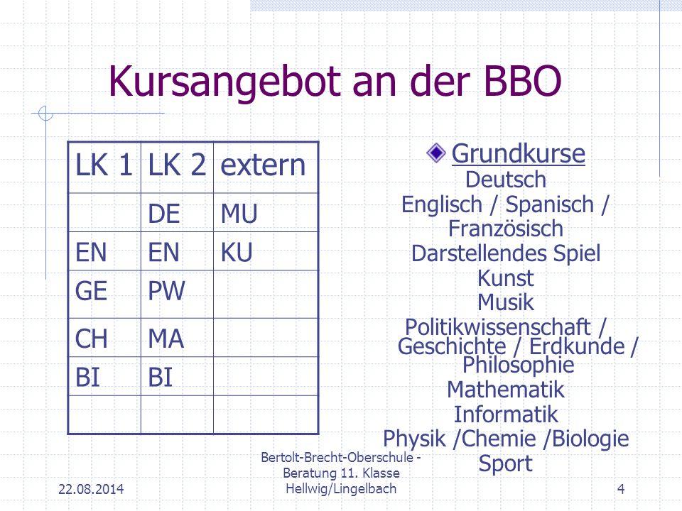 22.08.2014 Bertolt-Brecht-Oberschule - Beratung 11. Klasse Hellwig/Lingelbach4 Kursangebot an der BBO LK 1LK 2extern DEMU EN KU GEPW CHMA BI Grundkurs