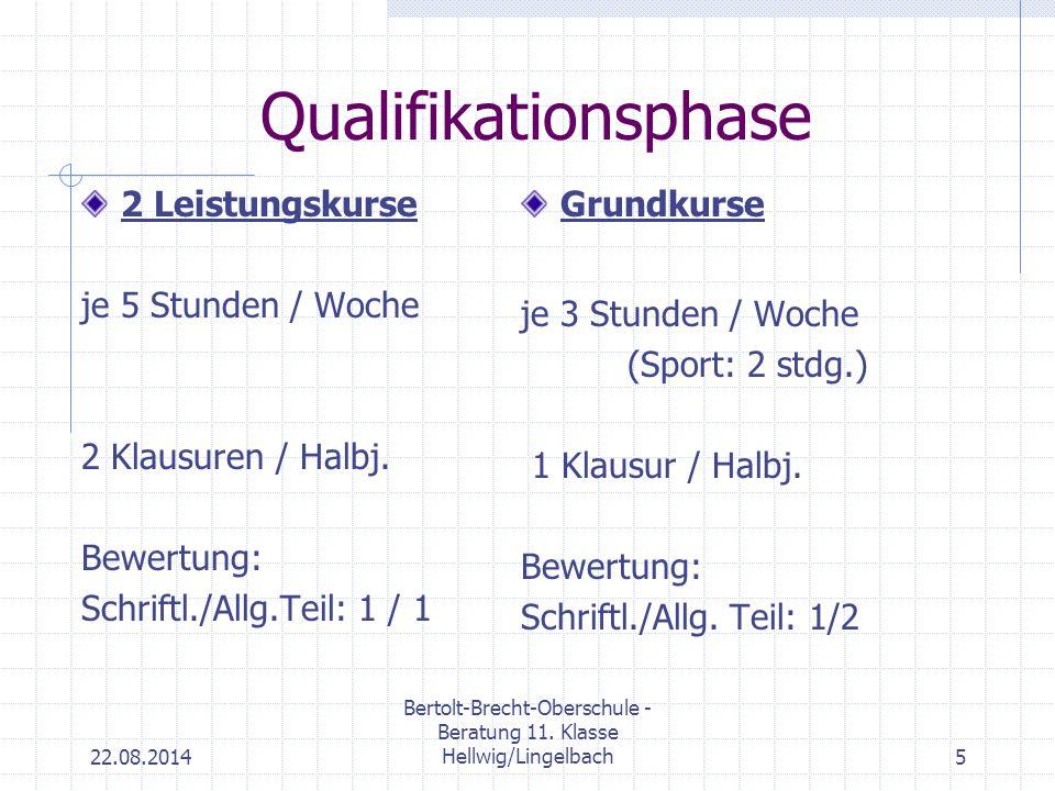 22.08.2014 Bertolt-Brecht-Oberschule - Beratung 11.