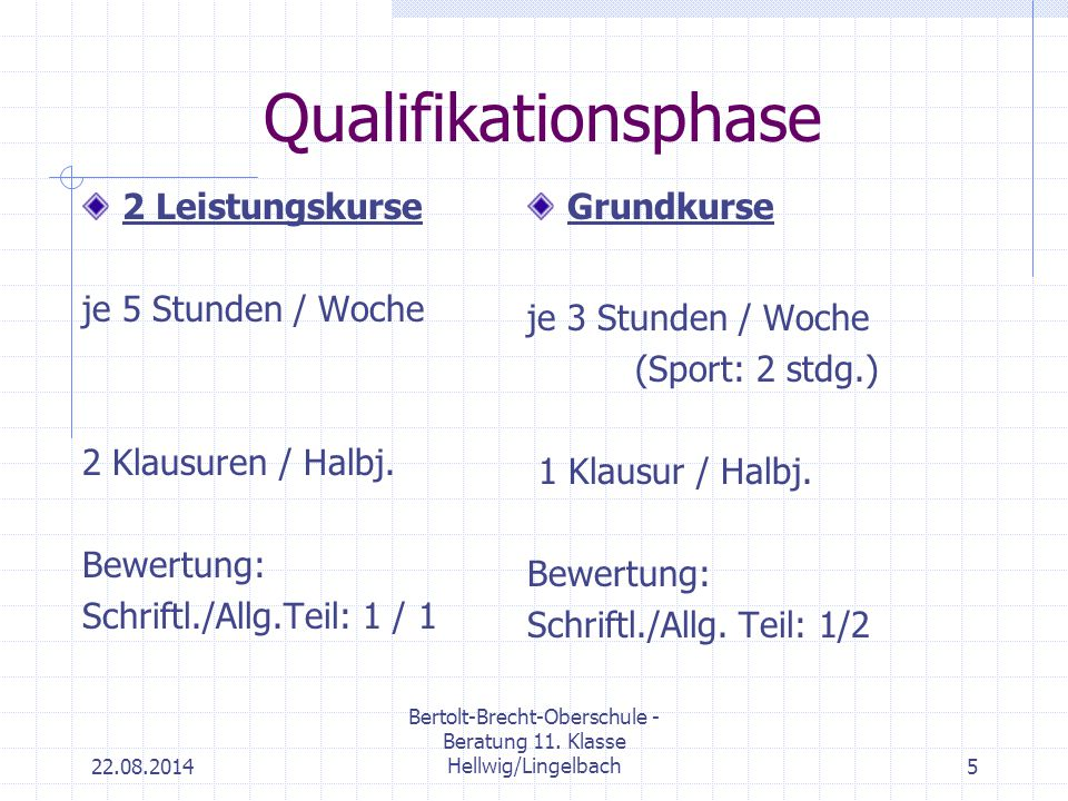 22.08.2014 Bertolt-Brecht-Oberschule - Beratung 11. Klasse Hellwig/Lingelbach5 Qualifikationsphase 2 Leistungskurse je 5 Stunden / Woche 2 Klausuren /