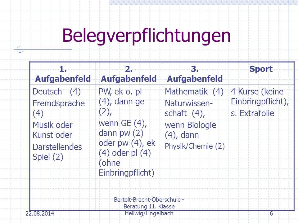 22.08.2014 Bertolt-Brecht-Oberschule - Beratung 11. Klasse Hellwig/Lingelbach6 Belegverpflichtungen 1. Aufgabenfeld 2. Aufgabenfeld 3. Aufgabenfeld Sp