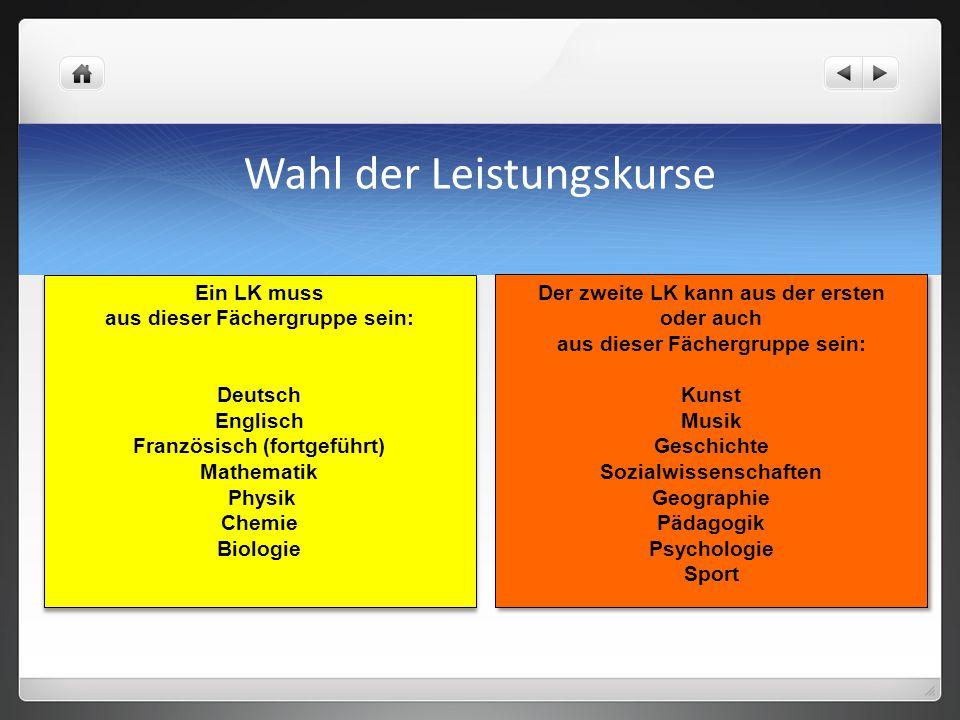Wahl der Leistungskurse Ein LK muss aus dieser Fächergruppe sein: Deutsch Englisch Französisch (fortgeführt) Mathematik Physik Chemie Biologie Ein LK