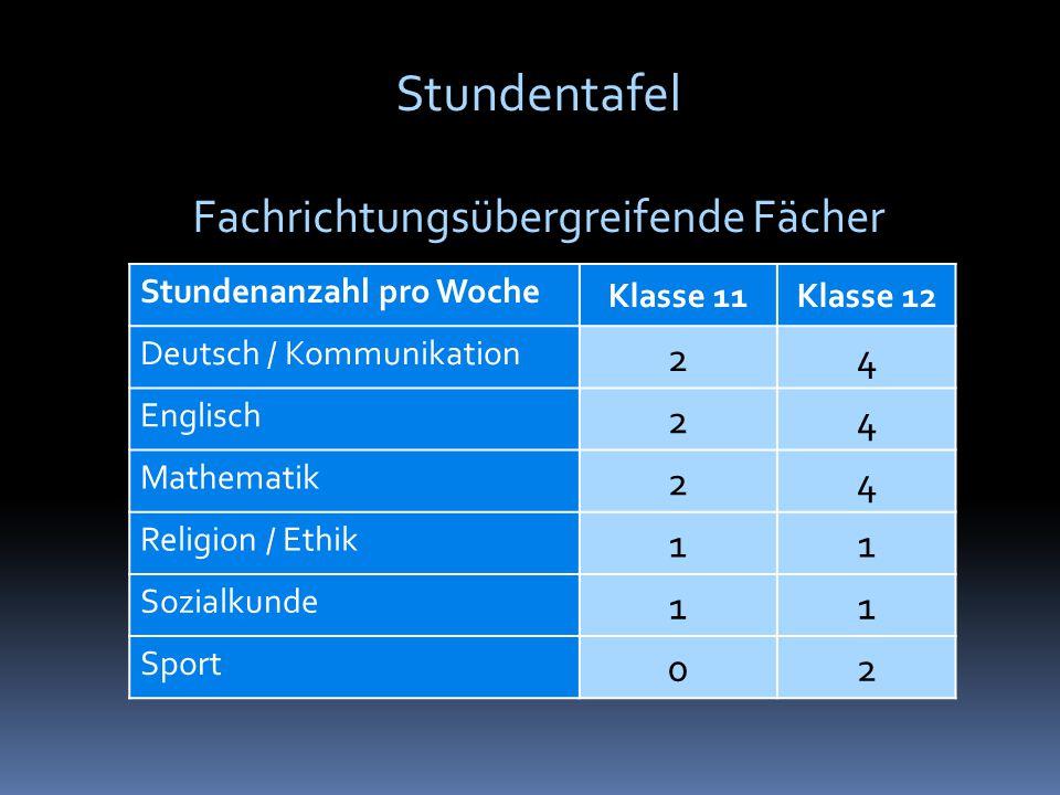 Stundenanzahl pro Woche Klasse 11Klasse 12 Deutsch / Kommunikation 24 Englisch 24 Mathematik 24 Religion / Ethik 11 Sozialkunde 11 Sport 02 Stundentafel Fachrichtungsübergreifende Fächer