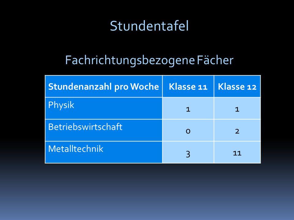 Stundenanzahl pro WocheKlasse 11Klasse 12 Physik 11 Betriebswirtschaft 02 Metalltechnik 311 Stundentafel Fachrichtungsbezogene Fächer