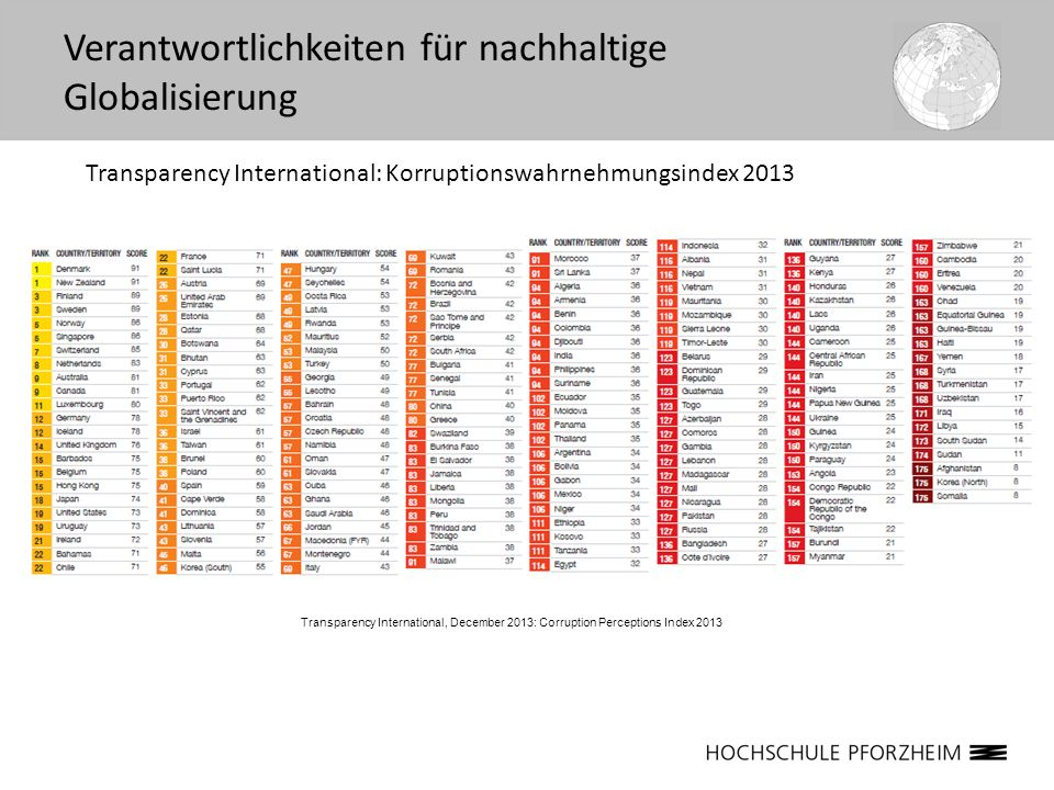 Verantwortlichkeiten für nachhaltige Globalisierung Transparency International, December 2013: Corruption Perceptions Index 2013 Transparency Internat
