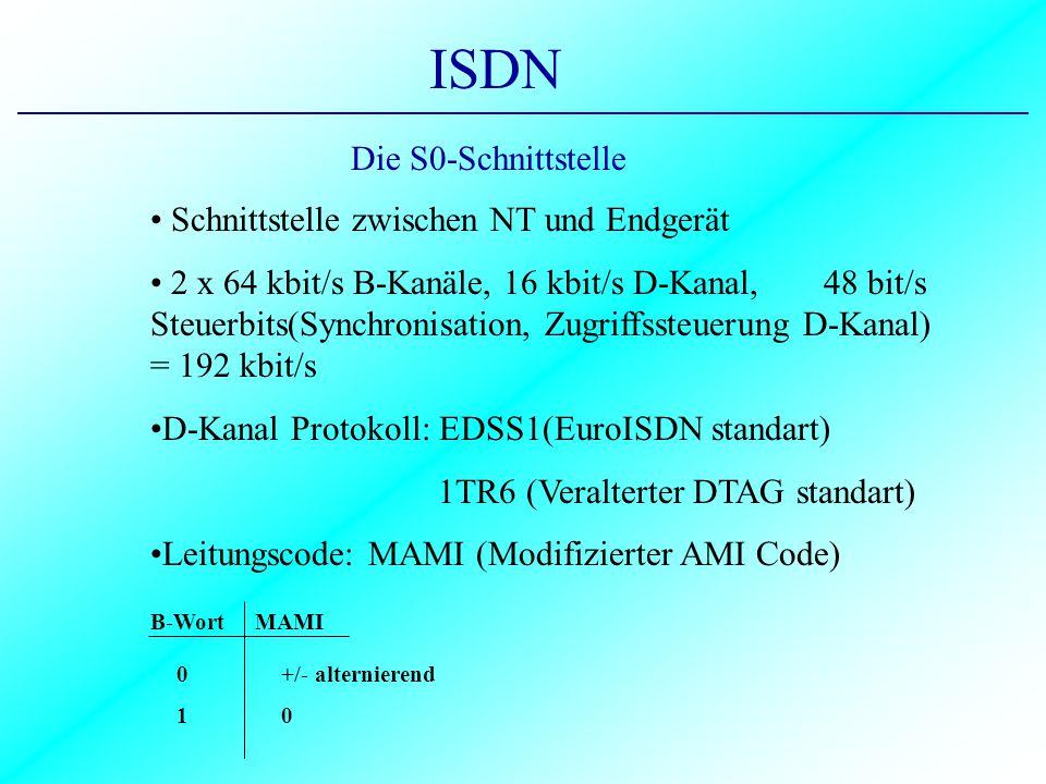 ISDN Die S0-Schnittstelle Schnittstelle zwischen NT und Endgerät 2 x 64 kbit/s B-Kanäle, 16 kbit/s D-Kanal, 48 bit/s Steuerbits(Synchronisation, Zugriffssteuerung D-Kanal) = 192 kbit/s D-Kanal Protokoll: EDSS1(EuroISDN standart) 1TR6 (Veralterter DTAG standart) Leitungscode: MAMI (Modifizierter AMI Code) B-WortMAMI 0+/- alternierend 1 0