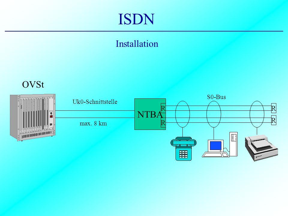 ISDN Installation OVSt NTBA Uk0-Schnittstelle S0-Bus R RR R max. 8 km