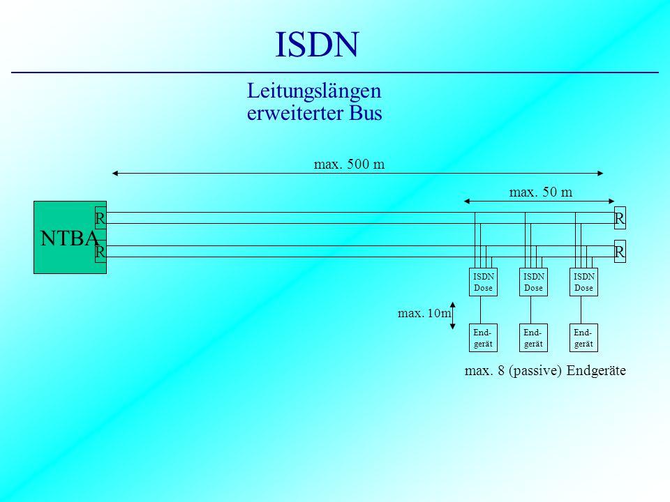 ISDN Leitungslängen NTBA R R max. 500 m ISDN Dose End- gerät ISDN Dose End- gerät ISDN Dose End- gerät max. 10m max. 8 (passive) Endgeräte max. 50 m R